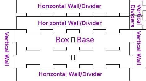 2x2 AAA battery box generated pattern.