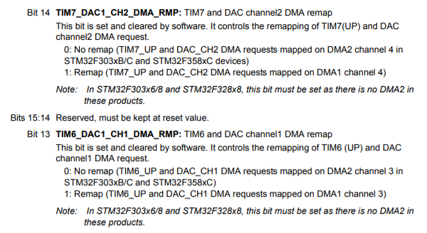 STM32F3 DAC/DMA mapping explanation