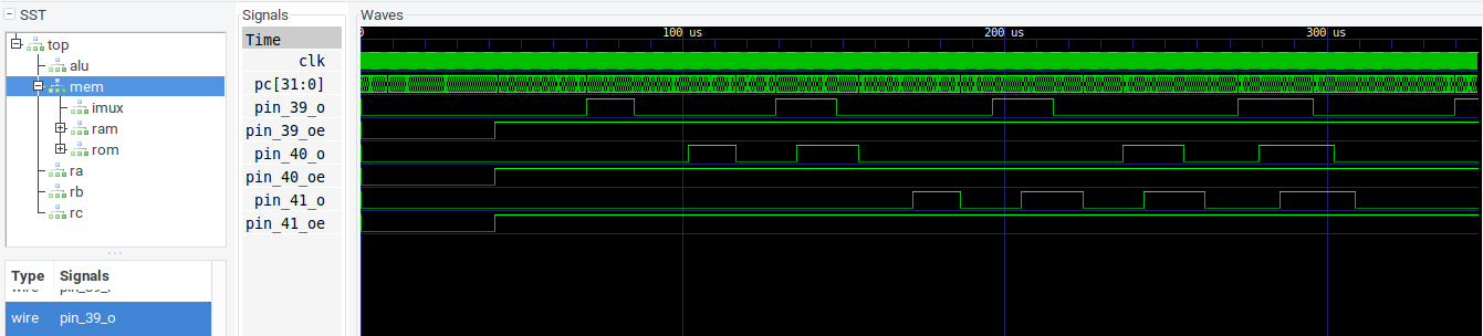 CPU GPIO test results