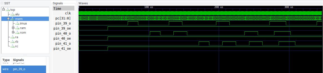 CPU GPIO test results